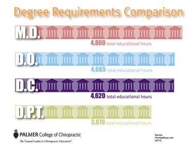 gallup-degree-requirements-comparison.pn