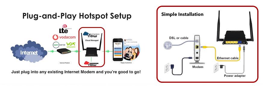 Plug and Play Setup.png