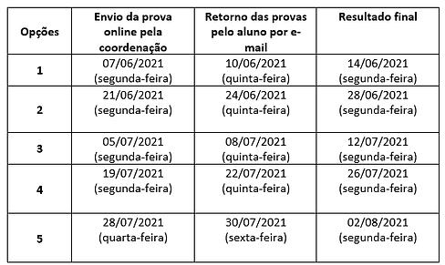 tabela de prova.png