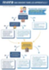 infographie anaf.jpg