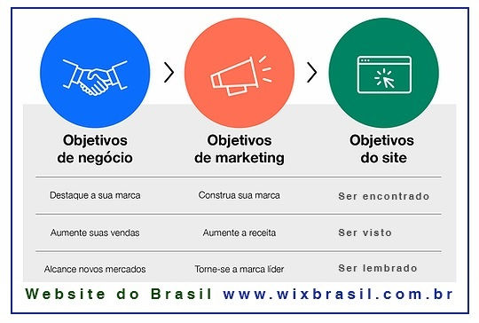 site wix brasil.jpg