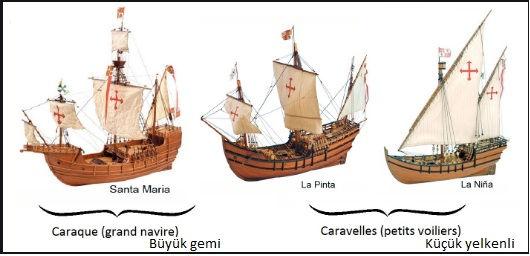 Cristophe Colombus Ships