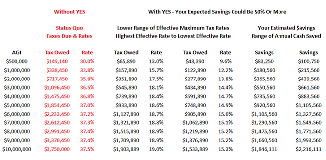 2018 YES Tax Estimate 150.png