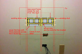 tv-wall-mount-drywall-awesome-to-do-hang