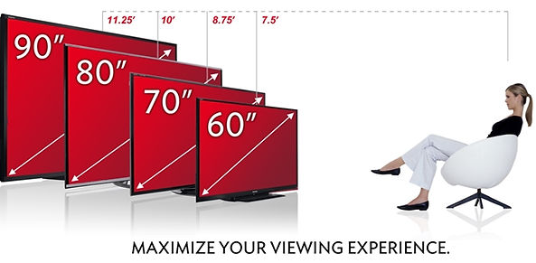 TV size seating chart, TV size graph, TV viewing mounted Summerfield, NC