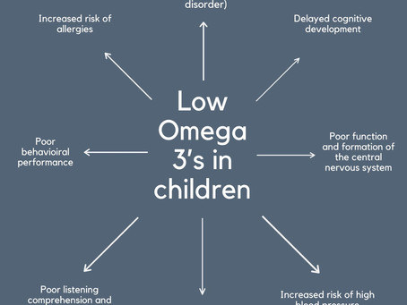 Omega 3's for Children and babies, should they be consuming them? Series 3