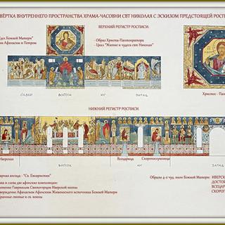 Проект росписи храма свт.Николая Чудотворца