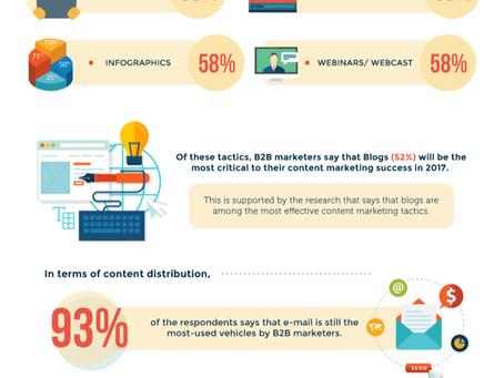 B2B - Comunicação e marketing para clientes corporativos!