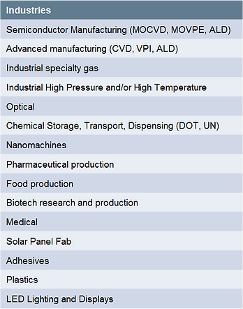CVD applications - industry services - MOCVD - MOVPE - ALD  - VPI