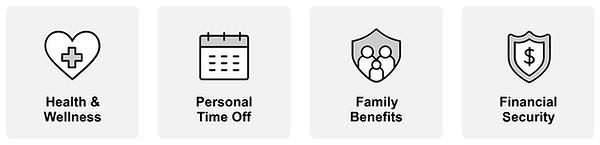 CRV Homes Benefits.PNG