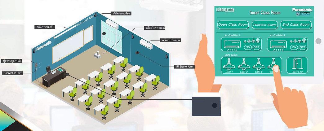 SmartClassroom-2-01.jpg