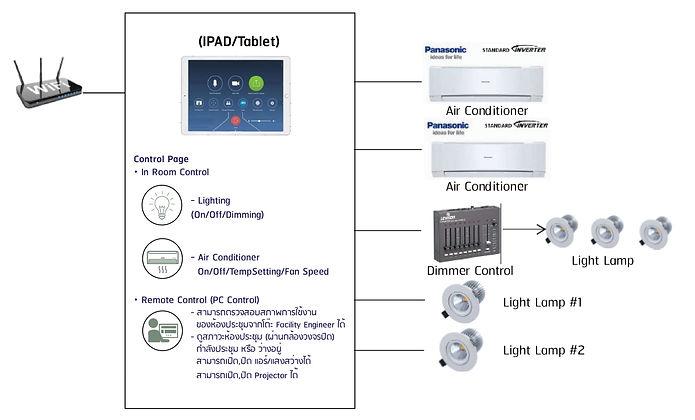 SYSTEM CONTROL2-02_edited.jpg