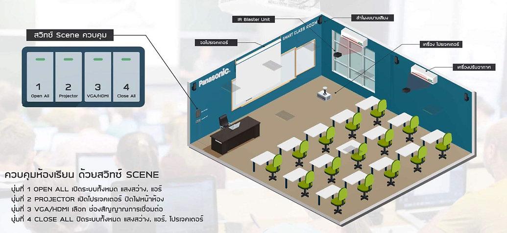 SmartClassroom-1-01.jpg