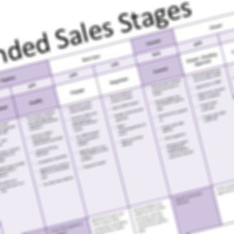 How to Create a Basic Sales Process that Works, Part 1 of 5