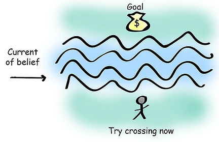 When a current of belief goes against your goal, it can be difficult to manifest your goal. Illustration by Anna Garcia.