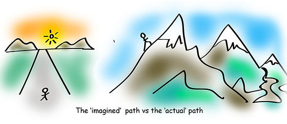 Sometimes the pathway in life is not a straight route but a journey up and down mountains. Illustration by Anna Garcia Life Coach.