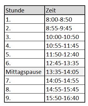 Unterrichtszeiten SJ 2021_22.png