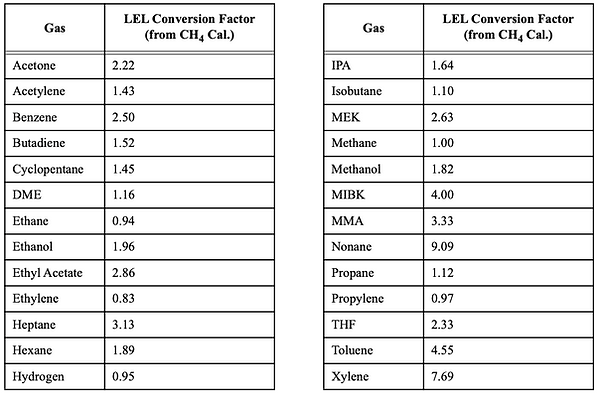 GX3R_conversion factor.png