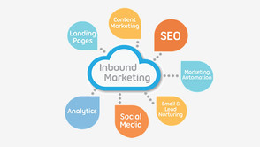 O que é Inbound marketing e suas etapas