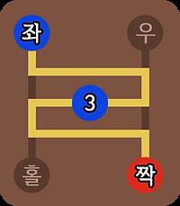 ladder_left_3_even.png