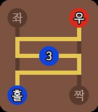 ladder_right_3_odd.png