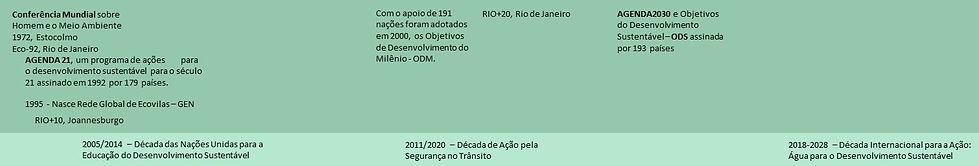 Linha do tempo_edited.jpg