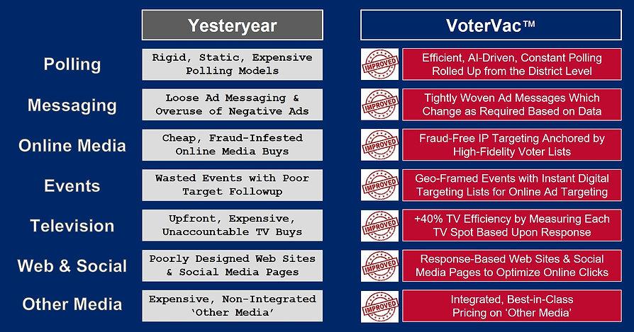 VoterVac Comparison.jpg