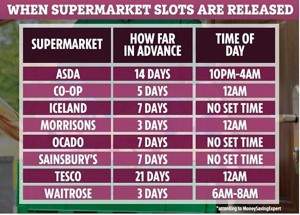 supermarket slots.jpg