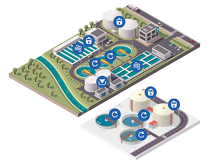 Water and wastewater 2.png