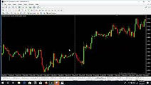 forexrockstar simple strategy