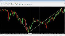 forexrockstar intra day trading