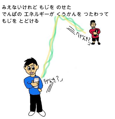 見えないけれど、文字を乗せた電波のエネルギーが空間を伝わって文字をとどける。