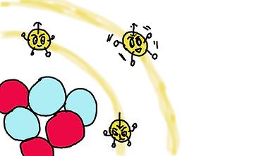 原子中の電子の特徴。