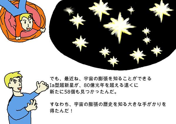 お父さん:「でも最近ね、宇宙の膨張を知ることができるIa型超新星が、80億光年を超える遠くに新たに58個も見つかったんだ。すなわち、宇宙の膨張の歴史を知る大きな手がかりを得たんだ。」