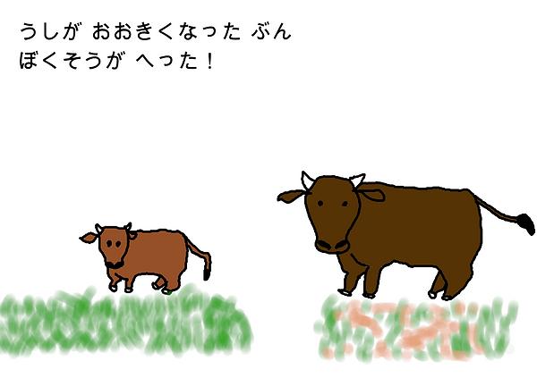 牛が大きくなった分、牧草が減った!