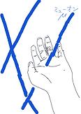 手のひらを宇宙線が貫通