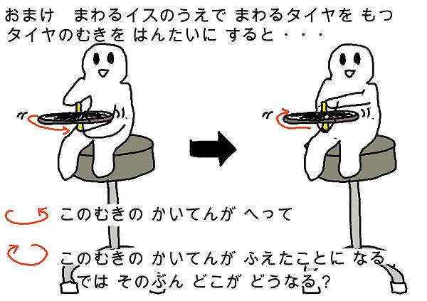 おまけ。まわる椅子の上でまわるタイヤを持つ。タイヤの向きを反対にすると、右向きの回転が減って、左向きの回転が増えたことになる。ではその分、どこがどうなる?