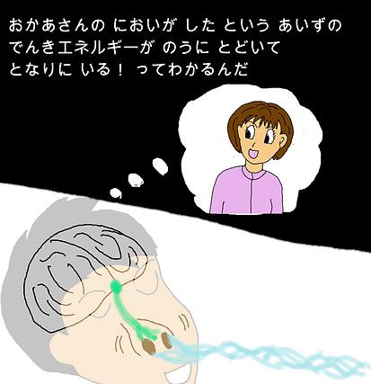 お母さんの匂いがしたという合図の電気エネルギーが脳に届いて隣にいる!ってわかるんだ。