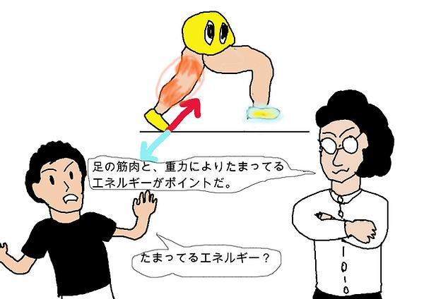 足の筋肉と、重力によりたまってるエネルギーがポイントだ。たまってるエネルギー?