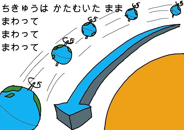 地球は傾いたまま、まわってまわってまわって