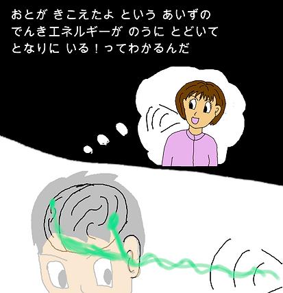 音が聞こえたよという合図の電気エネルギーが脳に届いて隣にいる!ってわかるんだ。