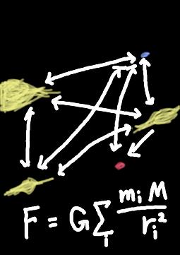 重力の働き方