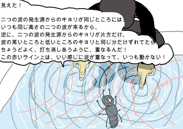 見えた!二つの波の発生源からの距離が同じところには、いつも同じ高さの二つの波が来るから、逆に、二つの波の発生源からの距離が片方だけ、波の高いところと低いところの距離と同じ分だけずれてたら、ちょうどよく、打ち消しあうように、重なるんだ!この赤いライン上は、いい感じに波が重なって、いつも動かない!