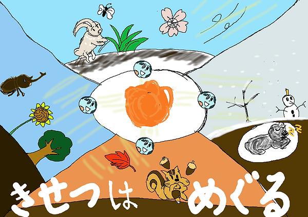 きせつはめぐる(科学絵本)