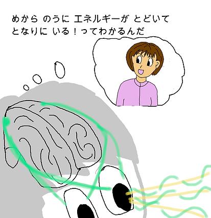 目から脳にエネルギーが届いて隣にいる!ってわかるんだ。