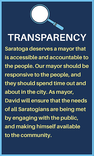 Transparency.png