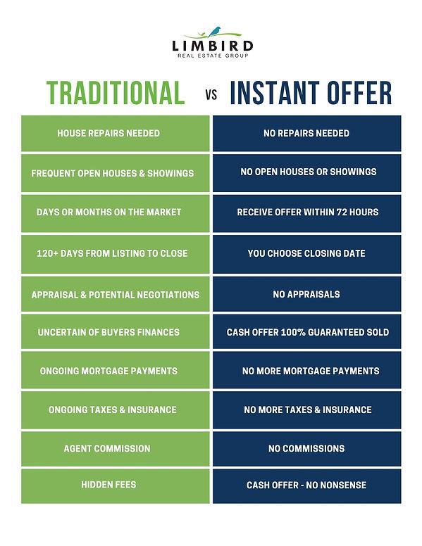 traditional vs instant offer.jpg