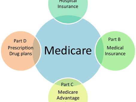 Understanding Your Medicare Coverage