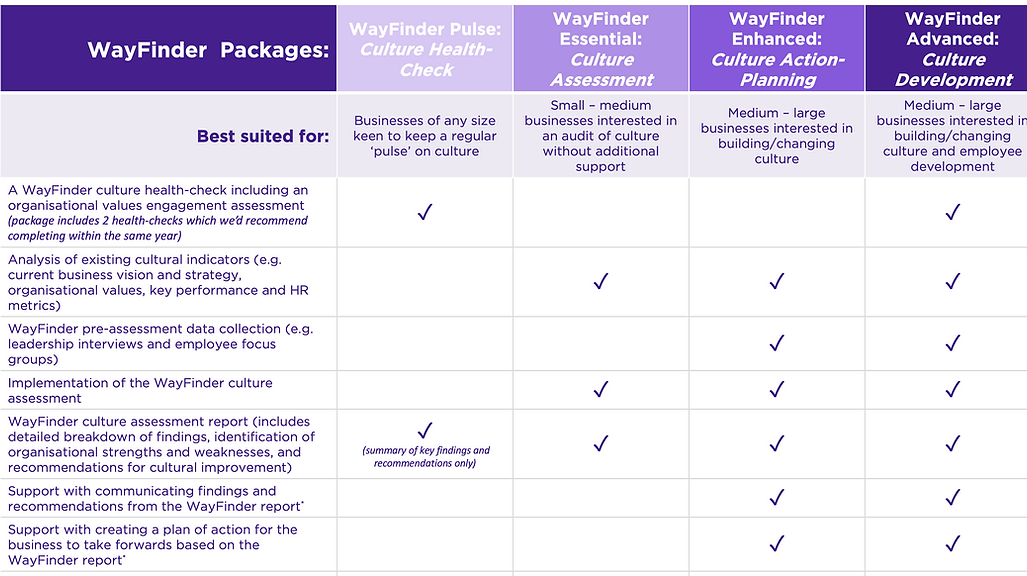 WF packages_new image.png