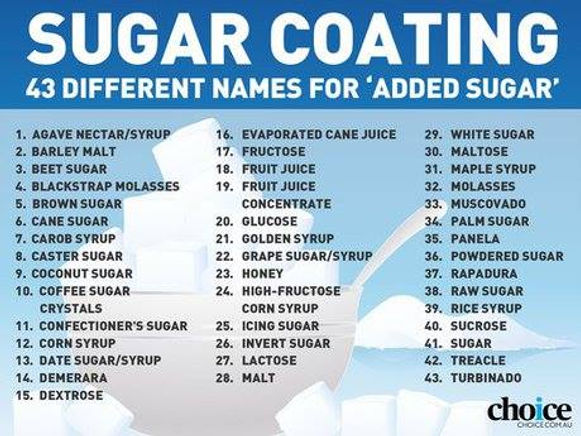 43 names for sugar.jpg